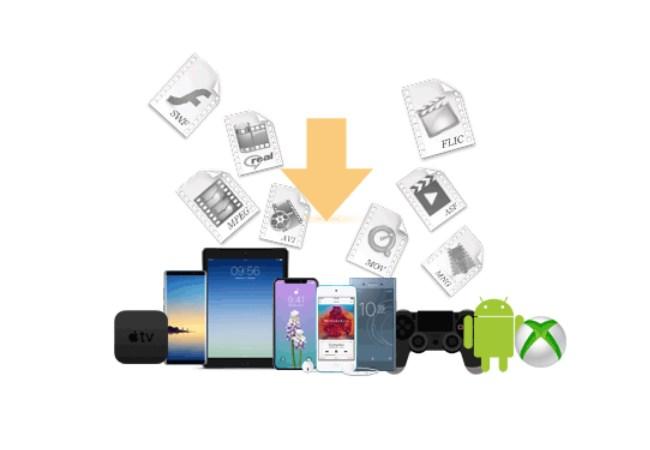 convert video free