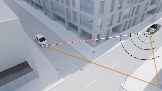 sistem teknologi radar doppler mobil