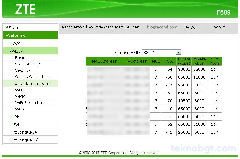 WLAN Associated Devices Modem ZTE