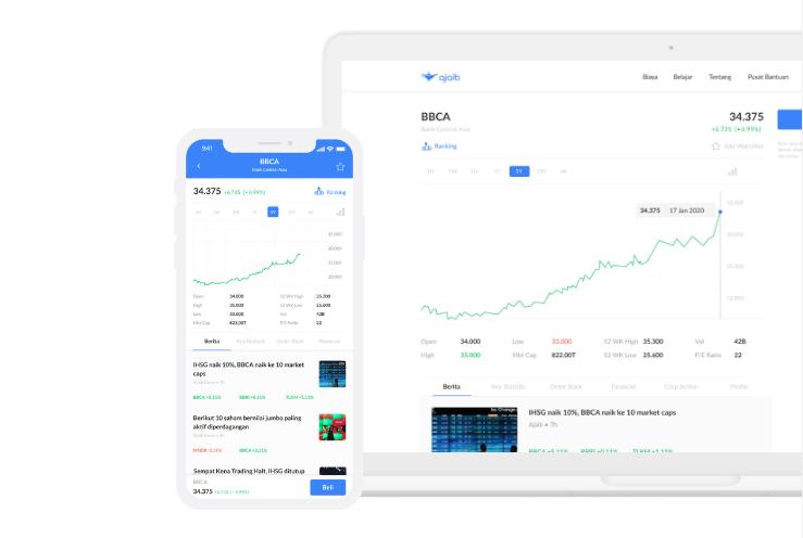 Aplikasi investasi saham terbaik 2021