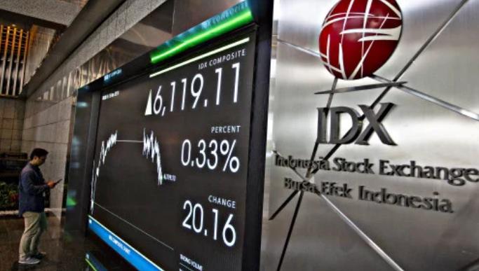 cara mulai investasi saham online